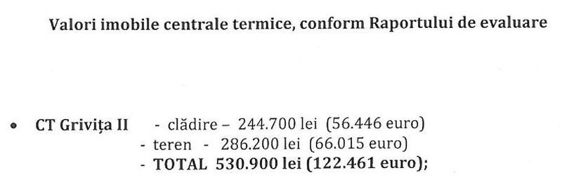 evaluare centrala termica